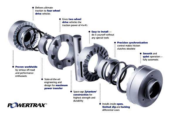 powertrax-highlight